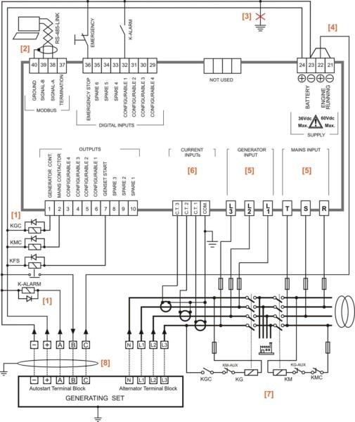 100 Kva Generator Control Panel Wiring Diagram