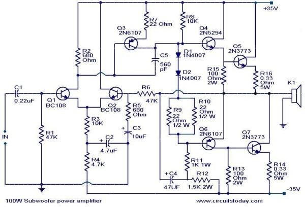 100 Watt Sub Woofer Amplifier