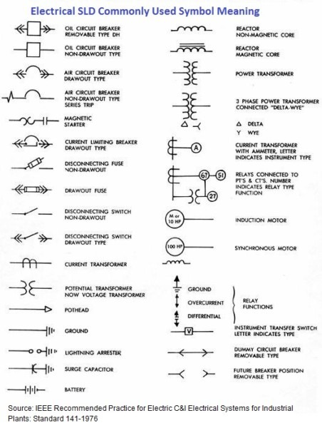 101 Electrical Engineering Interview Topics  Electric Diagrams