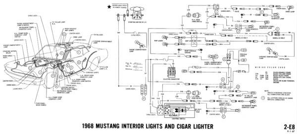 1968 Mustang Wiring Diagram Free
