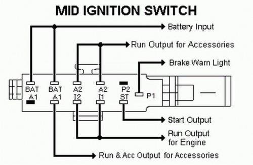 1984 Ford F150 Wiring Diagram
