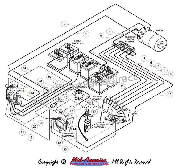 1994 Club Car V Glide Wiring Diagram
