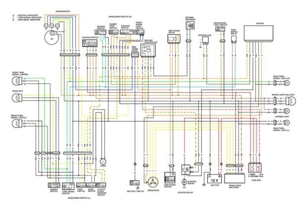 1998 Harley Davidson Wiring Diagram