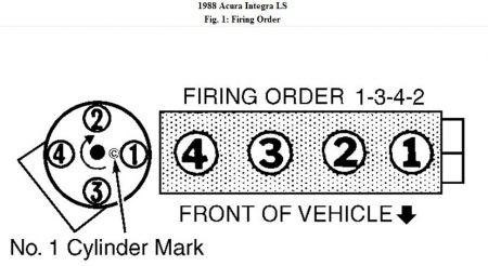 2000 Integra Spark Plug Wiring Diagram