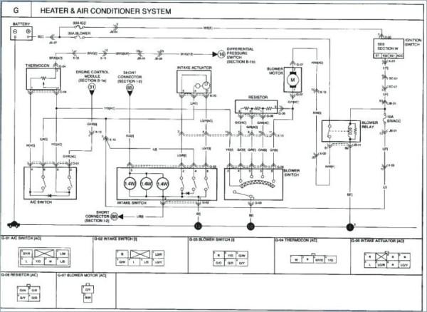 Diagram Kia Picanto 2006 Wiring Diagram Full Version Hd Quality Wiring Diagram Gartenmobeleisen Labiciarquata It