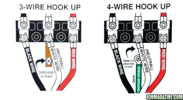 220 Outlet Wiring How To Install A Outlet For A Stove Wiring