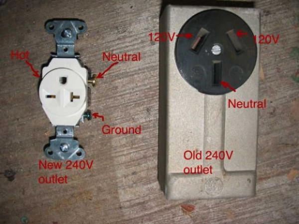 240v Outlet For New Tablesaw