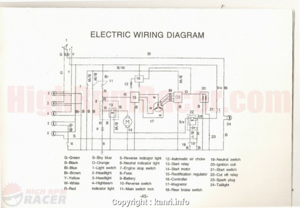 250cc Chinese Atv Wiring Diagram