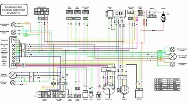 250cc chinese atv wiring diagram rh chanish org