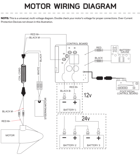 Diagram Minn Kota 36 Volt Wiring Diagram Full Version Hd Quality Wiring Diagram Diagramink Karma Pa It