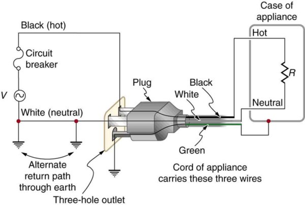 3_prong_110_wiring_diagram_3  Amp Solenoid Wiring Diagram on panel meter base, generac transfer switch, automatic transfer switch, electrical panel,