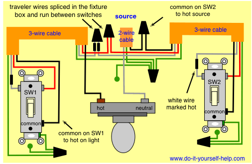 3 Way Switch Diagram , Source And Light Middle