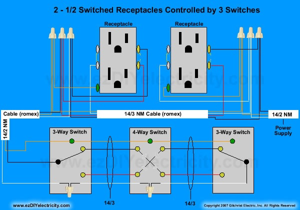 3 Way Wiring For Receptacle