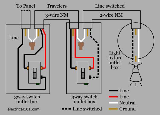 3 Wire Switch Diagram