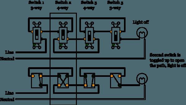 4 Way Circuit Diagram  Way Wiring Light Circuit on 4 way light switch, 4 way light fixtures, 4 way power cord, 4 way insulation, 4 way hood, 4 way light switches,