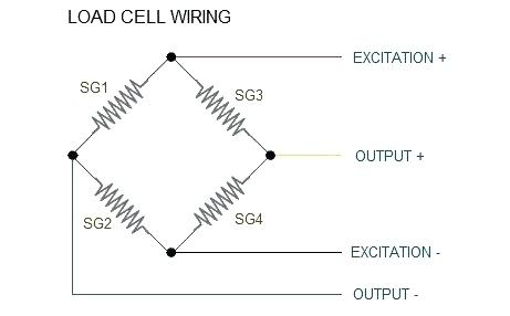 4 Wire Load Cell Wiring Diagram Audi Diagrams Online Mercedes Vw