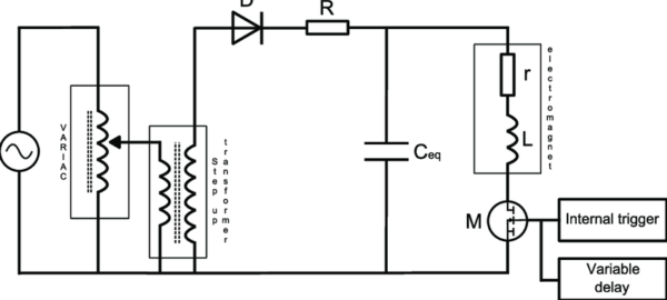 6  Basic Schematic Diagram Of The Electromagnet Driver Circuit
