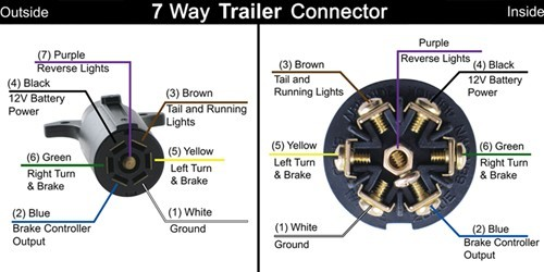 7 Pin Wiring Harness