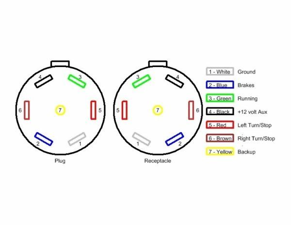7 Rv Plug Diagram