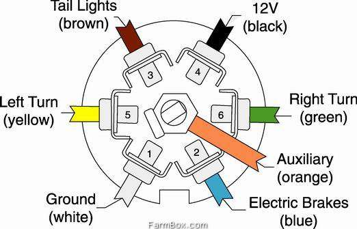 7 Wire Plug Wiring Diagram