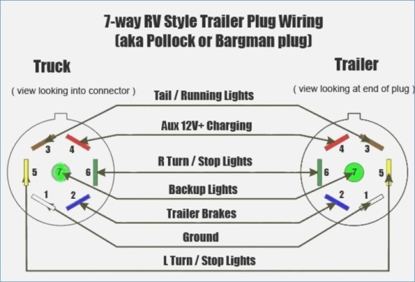 7 Wire Trailer Harness Diagram