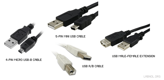 A Visual Guide To Computer Cables And Connectors