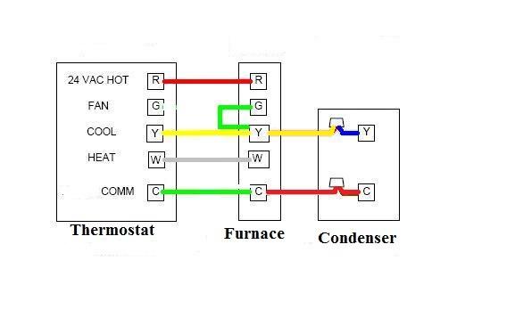 Ac Thermostat Wiring A Condenser