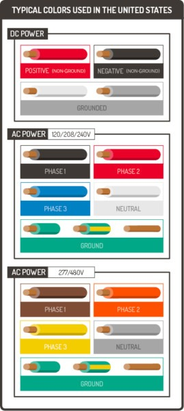 Ac Wire Colors