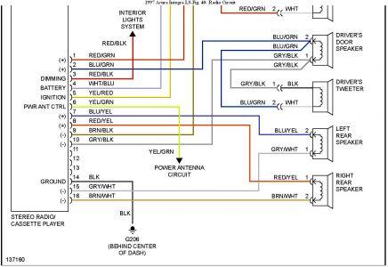 Acura Integra Wiring Diagram Pdf