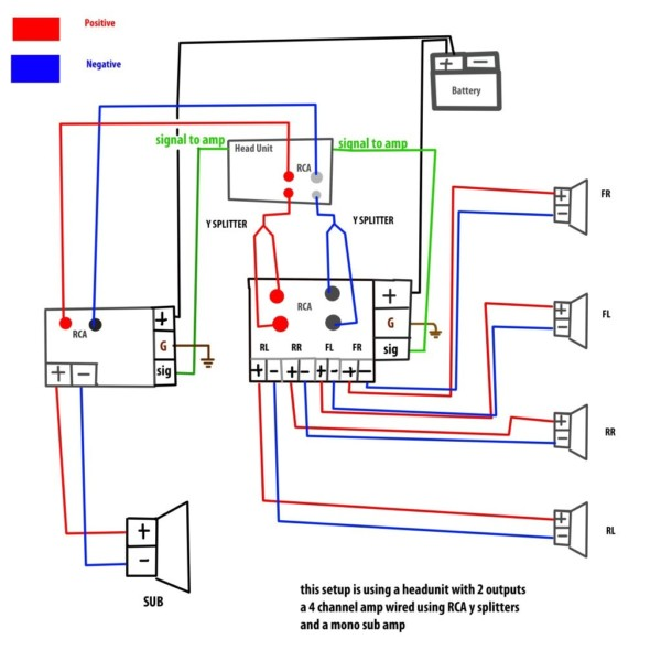 Boat Amplifier Wiring Diagram