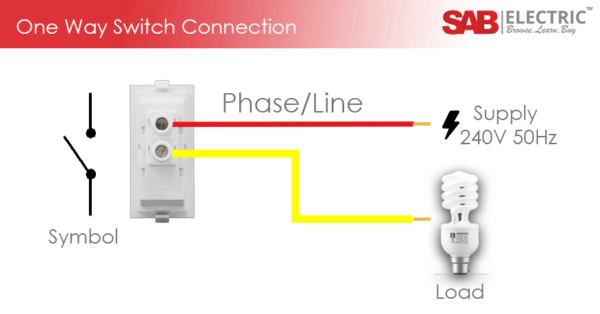 Anchor Roma 20a One Way Modular Switch White
