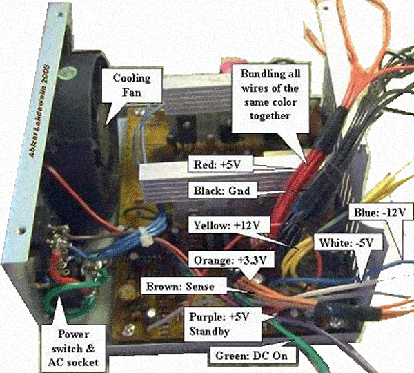 12v Computer Wiring Diagram | Wiring Diagrams on 72v wiring diagram, 12v wiring symbols, 12v electrical wiring, 12 volt boat wiring diagram, 3.5mm jack wiring diagram, lighted rocker switch wiring diagram, 20v wiring diagram, 12v starter, 12v wiring basics, 125v wiring diagram, 120v wiring diagram, 38v wiring diagram, driving light wiring diagram, 36v wiring diagram, accessories wiring diagram, 30a wiring diagram, power wiring diagram, 11.1v wiring diagram, 12v wiring chart, 110v wiring diagram,