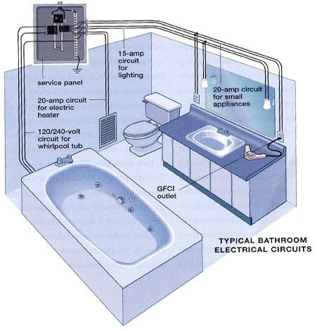 Basic Electrical Wiring On Bathroom System Decor Design Vanity
