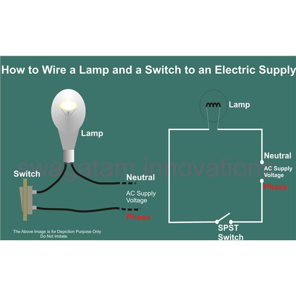 Basic Electrical Wiring Switch