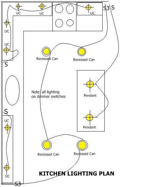 Basic Home Kitchen Wiring Circuits