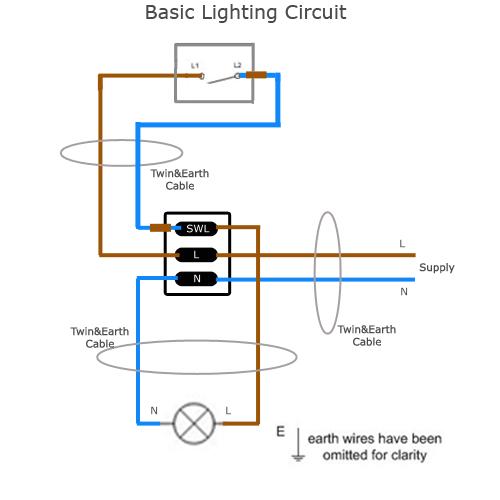 Basic Wiring Light