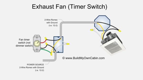 Bathroom Fan Wiring Diagram (fan Timer Switch)
