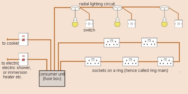 Best Sample For Home Wiring For