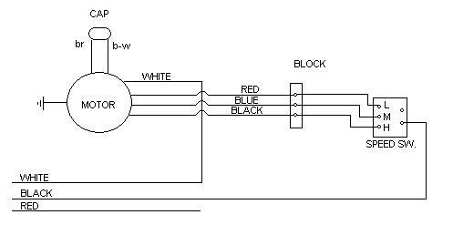 Blower Motor For Exhaust Fan