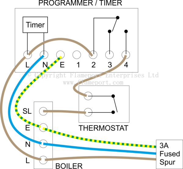 Boiler Thermostat Wiring