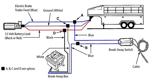 Breakaway Kit Installation For Single And Dual Brake Axle Trailers