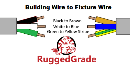 Brown Wire, Blue Wire And Green Stripe Wire