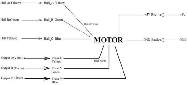 Brushless Dc Motor Wires