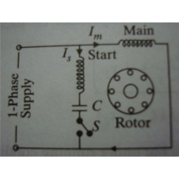 Capacitor Start Motors  Diagram & Explanation Of How A Capacitor