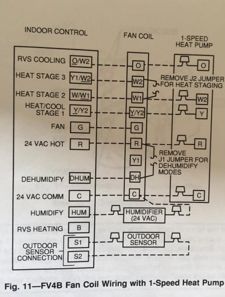 Carrier To Honeywell Thermostat Wiring