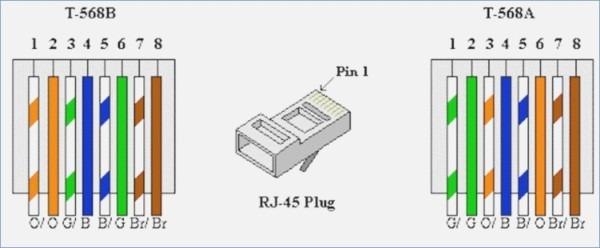 cat 5 wiring diagram td wiring diagram data rh 9 17 dedre dbb heidelberg de