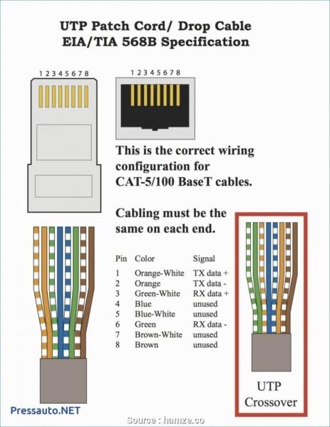 Cat 5a Wiring Diagram