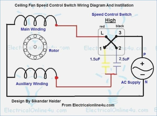 Ceiling Fan Speed Control Wiring Diagram from www.chanish.org