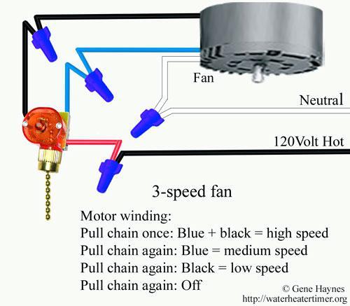 Ceiling Fan Wire Diagram Enter Image Description Here Wiring