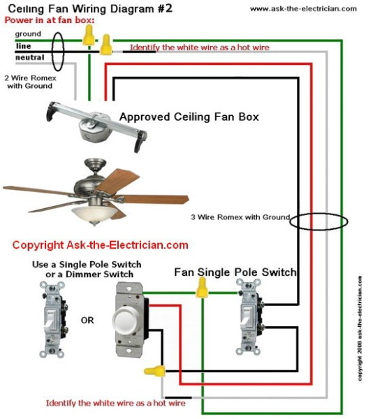 Wiring A Ceiling Fan With Remote And Wall Switch